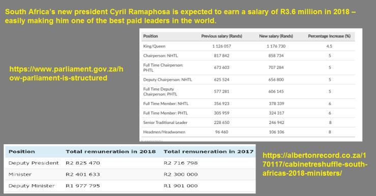 salaries 2018