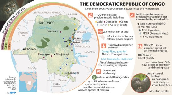 Behind The Story - Beni DRC: Ground zero in the battle for $24 trillion —  Samuel Etienne